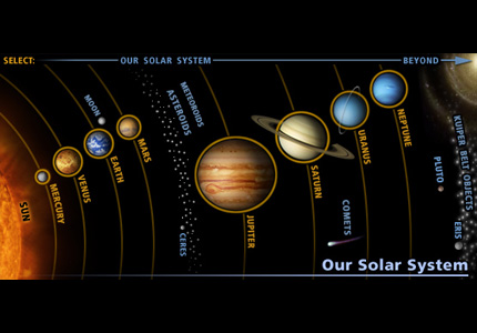 gravity planets solar system - photo #38